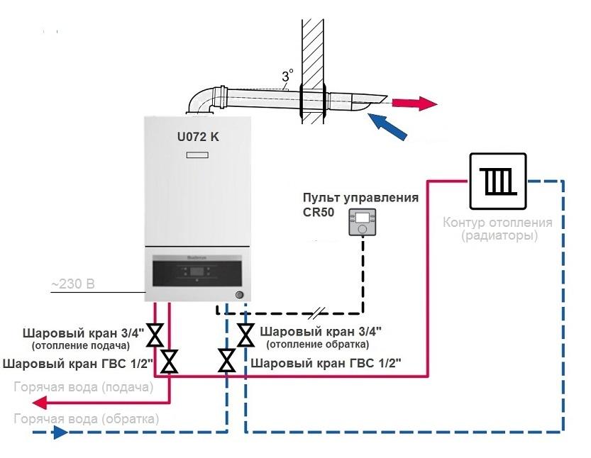 Комплексное решение для отопления дома до 240 кв. м с котлом Buderus Logamax U072-24K
